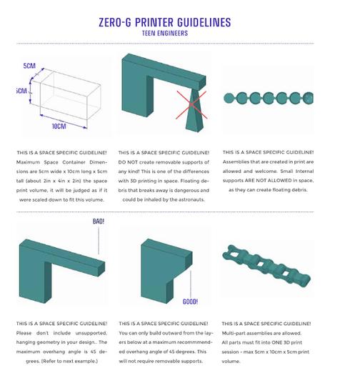 3d printing in space printing guidelines